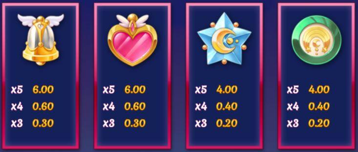 ムーン プリンセス ゲーム
